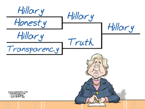 The Hillary decision tree