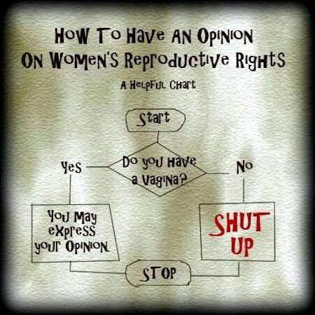 No speech on abortion if you're a man