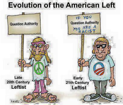 Evolution of the American Leftist