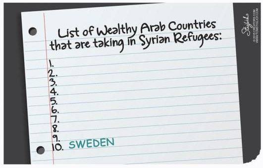 List of wealthy Arab countries taking refugees