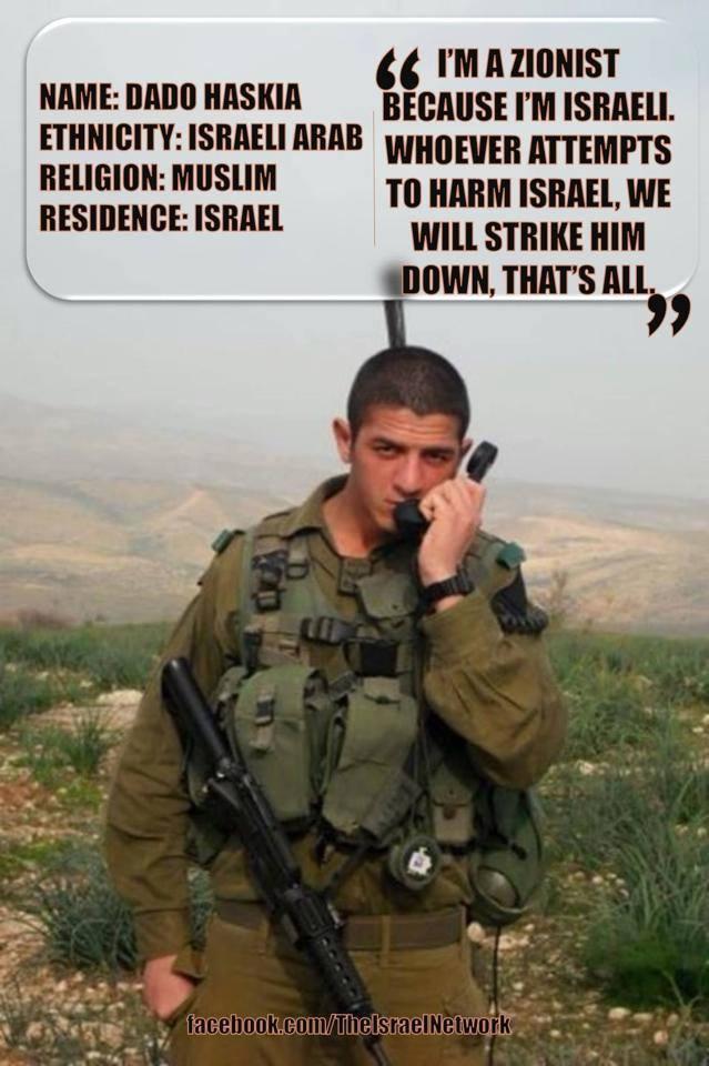 Muslim Zionist