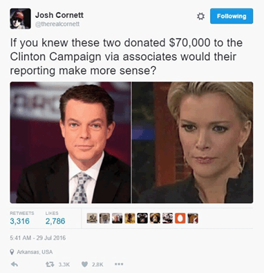 Media Fox reporters donate to Hillary