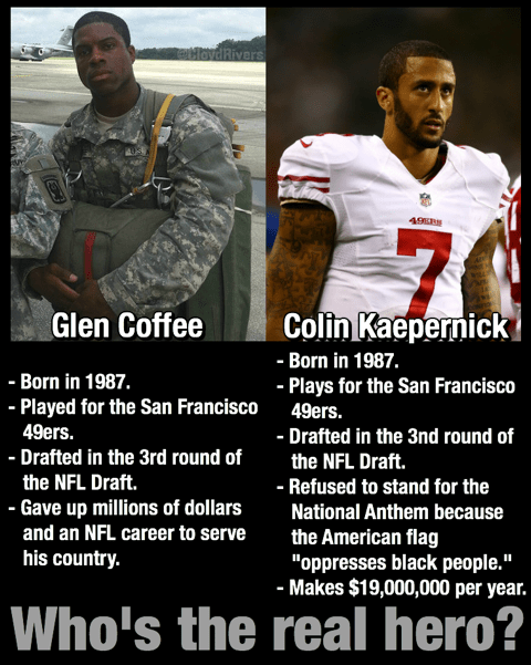 Race Blacks Kaepernick