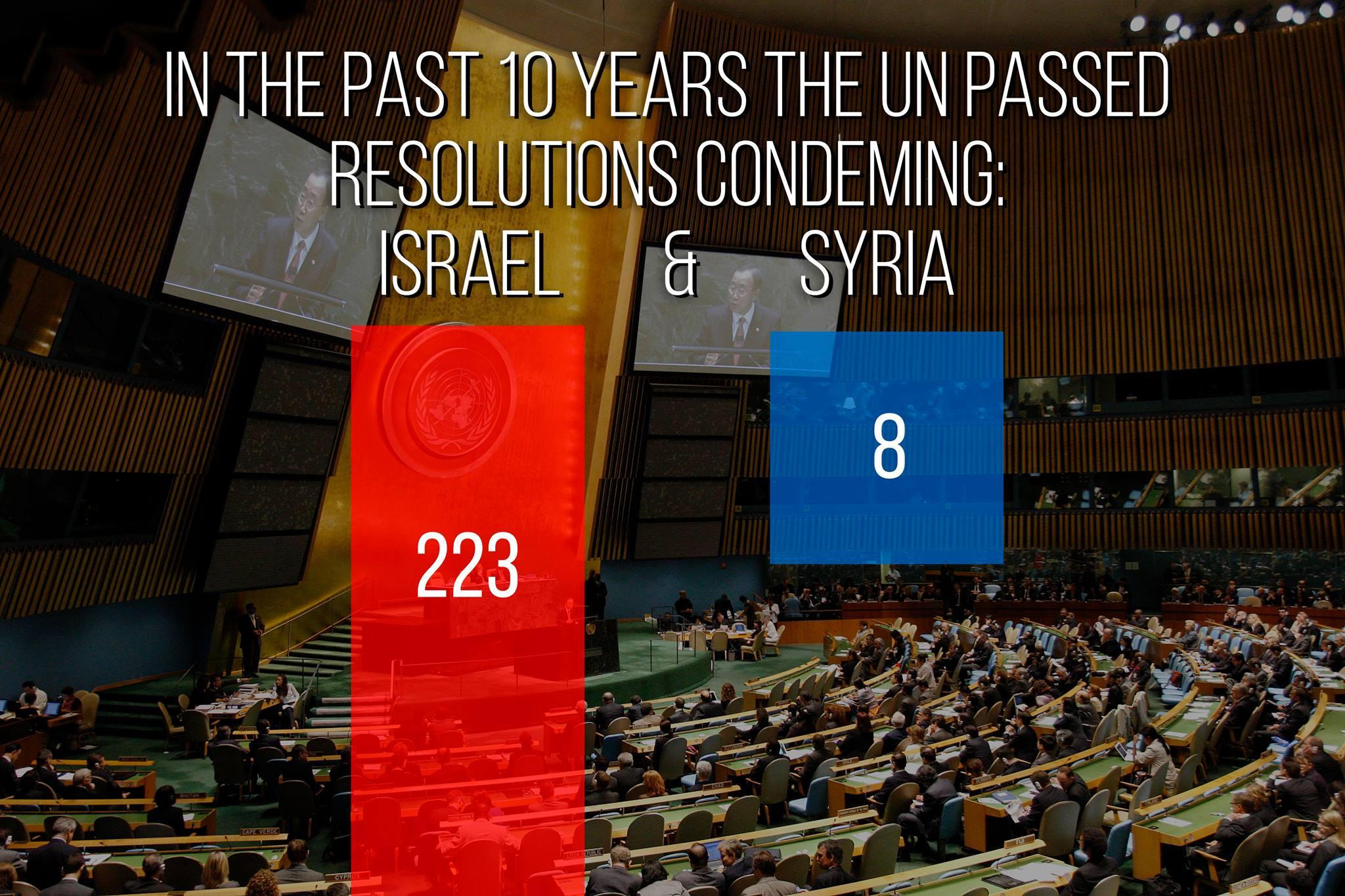 israel-un-condemns-more-than-syria