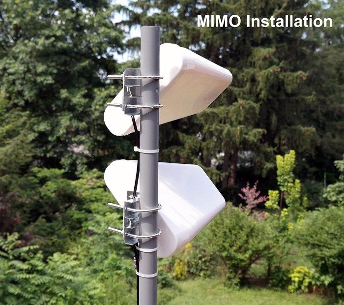 yagi mimo antennas