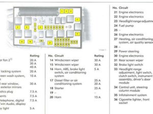 Holden Combo Fuse Box Location And Diagram  BoostCruising