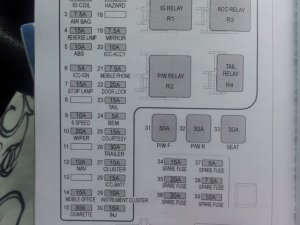 Ford Falcon Bf Fuse Box Diagram  BoostCruising