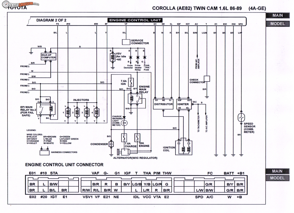 twin alternator wiring diagram twin image wiring 4age alternator wiring diagram 4age auto wiring diagram schematic on twin alternator wiring diagram