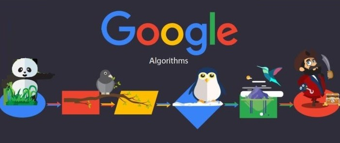 What is Google Algorithm?