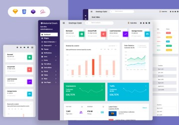material theme bootstrap material dashboard
