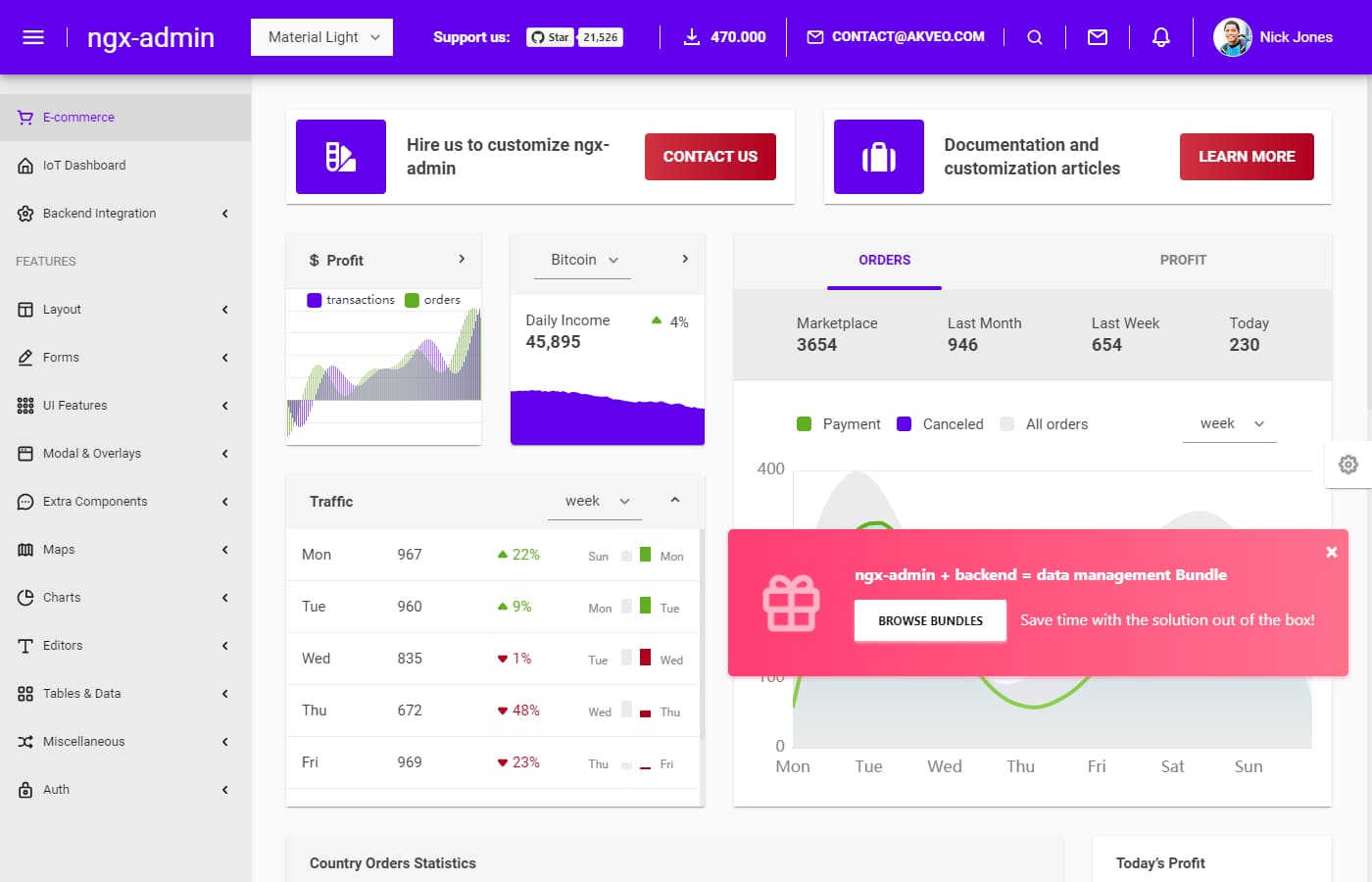 Preview of ngx-admin dashboard