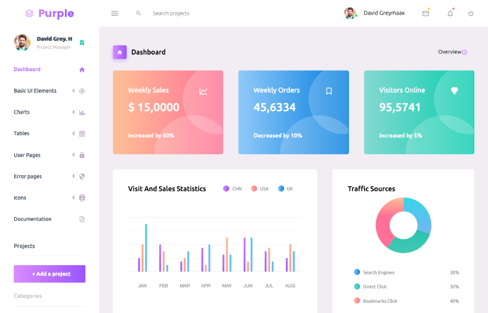 Purple Vue admin template - default dashboard
