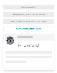 Ein Beispiel von Customer.io