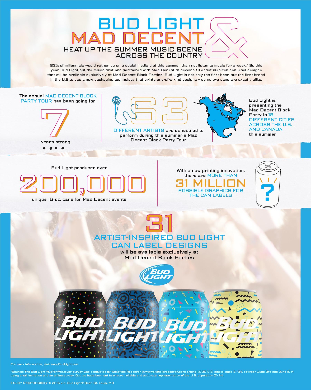 Budlight_MadDecent_Infographic_v02