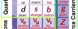 Il bosone di Higgs spiegato a Oliver