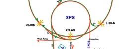 Dall'idrogeno a LHC: un complesso di acceleratori