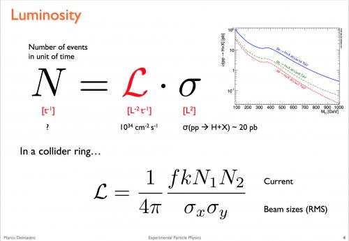 ESIPAP_Luminosity
