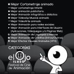 Animación: Segunda entrega y 11 categorías