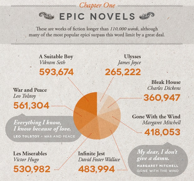 Words-by-Numbers-Full