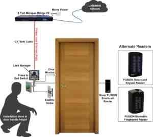 clean design power over ethernet fingerprint access control