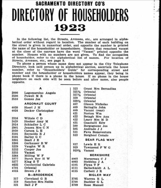 Sacramento households 1923