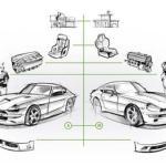 future-BMW