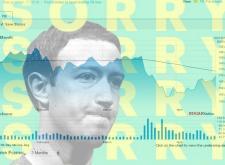 Слуховете за смъртта на Facebook са силно преувеличени, а параноята около скандала надхвърли здравословните граници