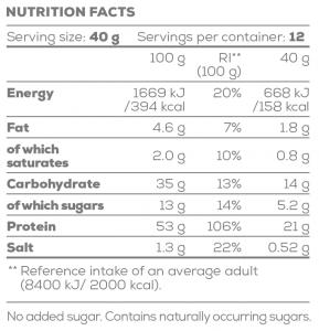 biotech-protein-pancake-voedingswaarde