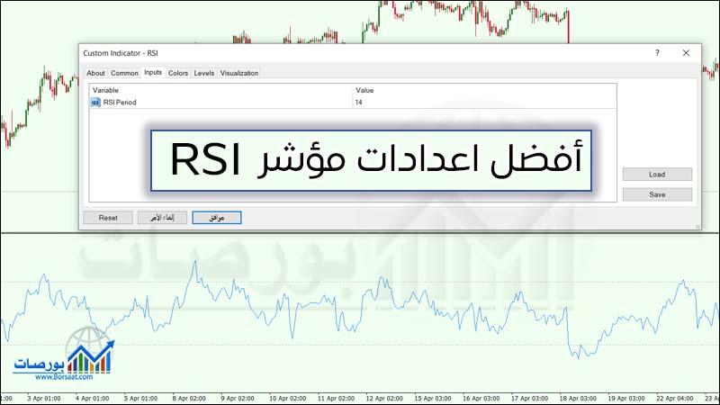 افضل اعدادات مؤشر RSI