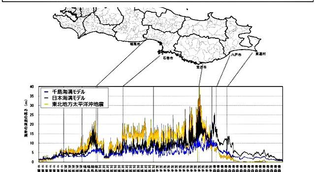 想定される沿岸での津波の高さ①(青森県以南)(内閣府資料より)