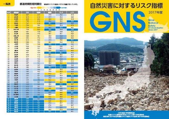自然災害に対するリスク指標-GNS(2017年度版より)