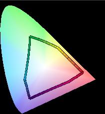 ColorThink, gamut SWOP