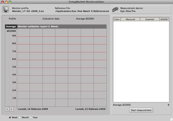 Monitor Validator