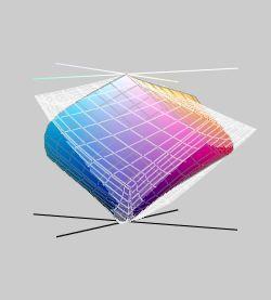 Fuori gamut Adobe RGB lato RB