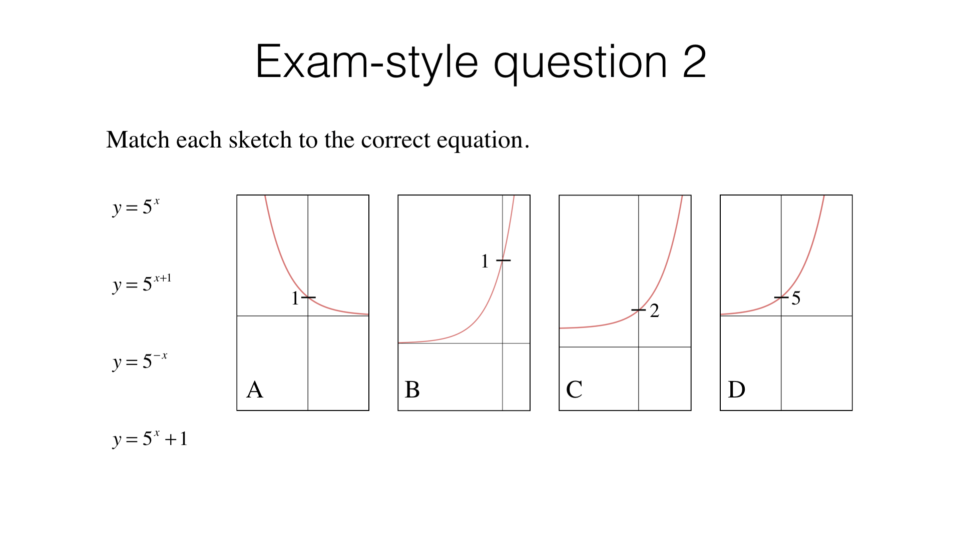 A12b Graphs Of Exponential Functions Bossmaths