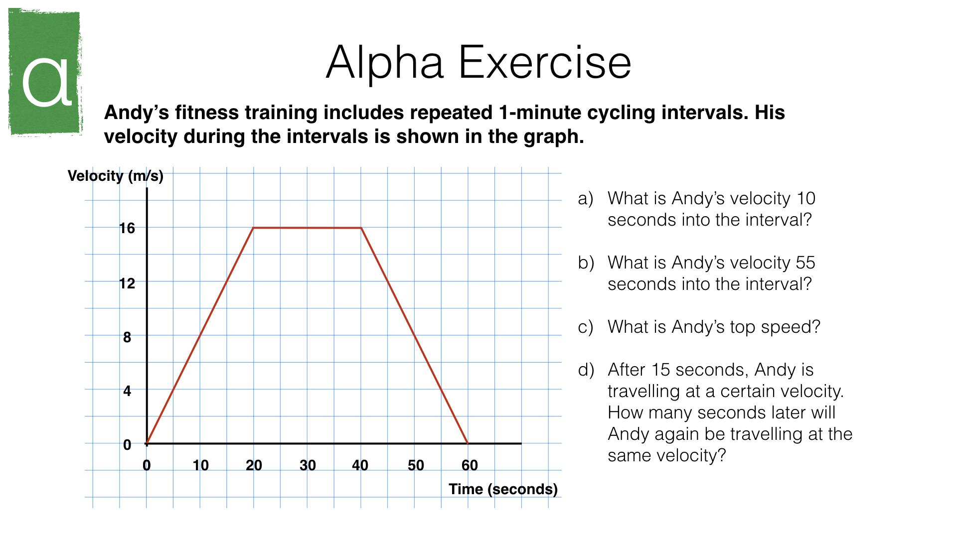 A14b Plotting And Interpreting Graphs In Real Contexts