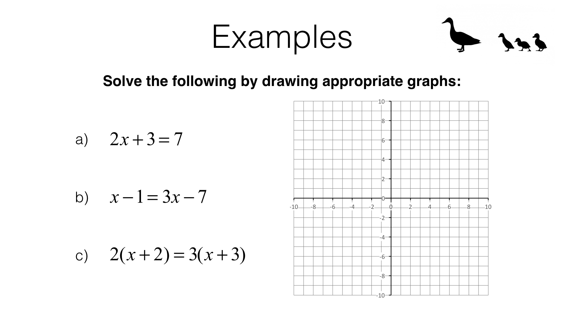 A17c Finding Solutions To Linear Equations Using Graphs Bossmaths