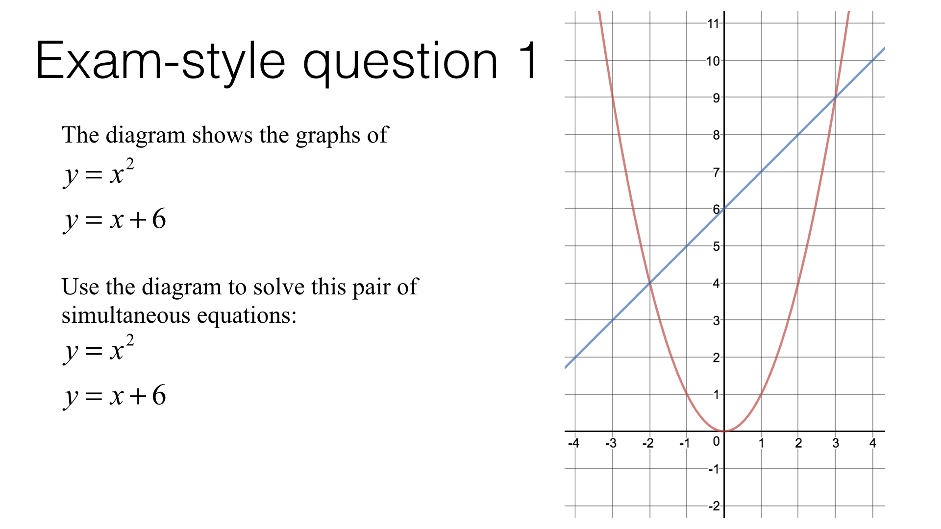 A19d Solving Two Simultaneous Equations Linear And Curve Graphically Bossmaths