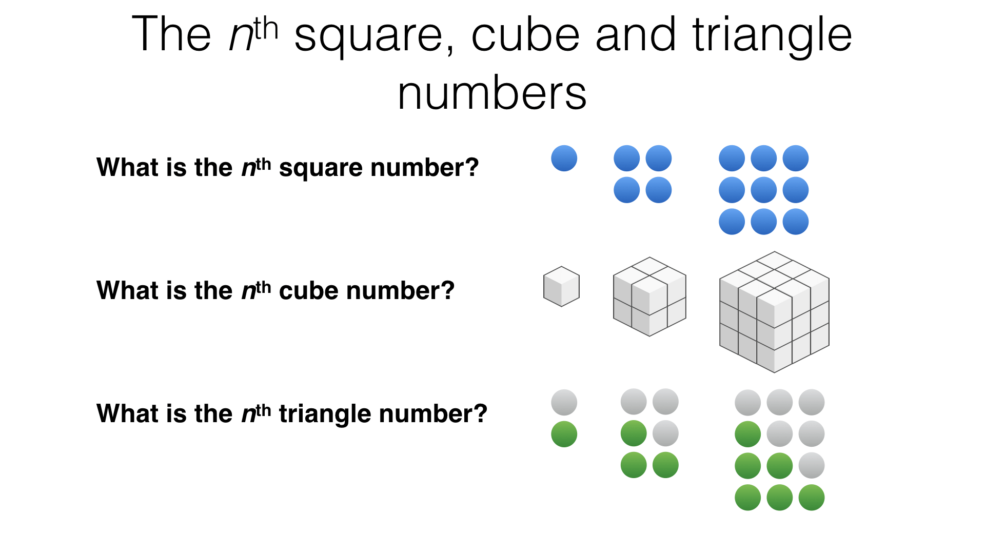 A24a Recognising And Using Square Cube And Triangular
