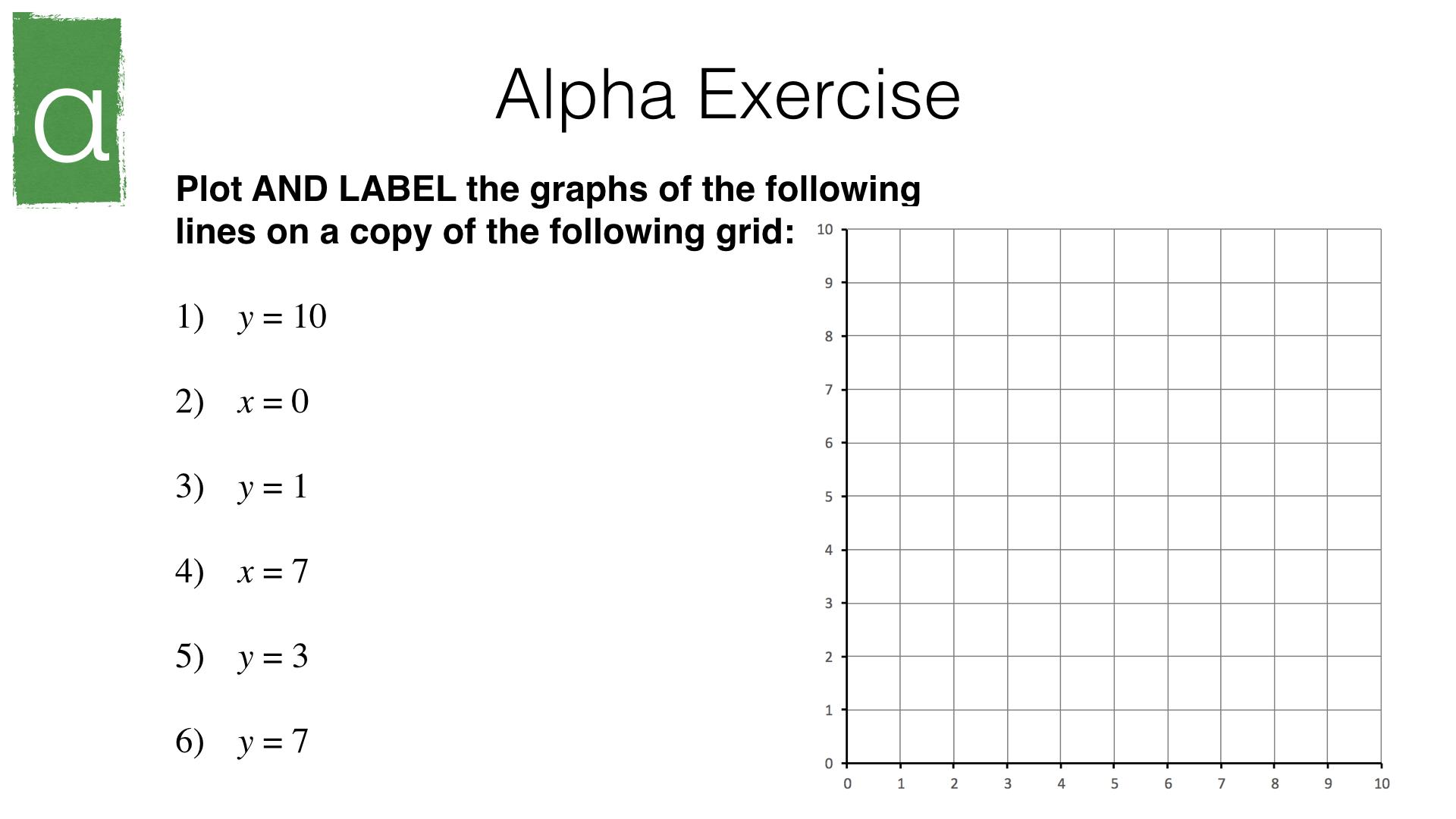 A9a Plotting Straight Line Graphs Bossmaths