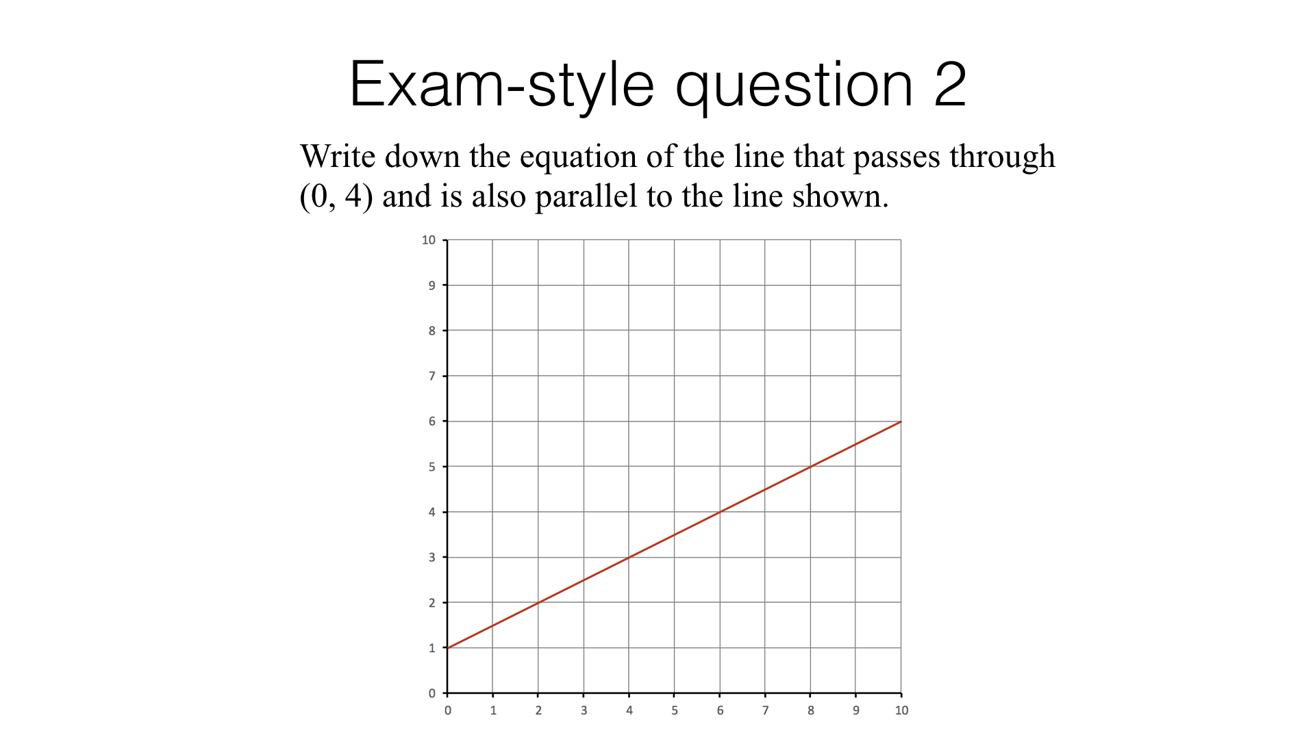 Equations Of Parallel And Perpendicular Lines Gcse