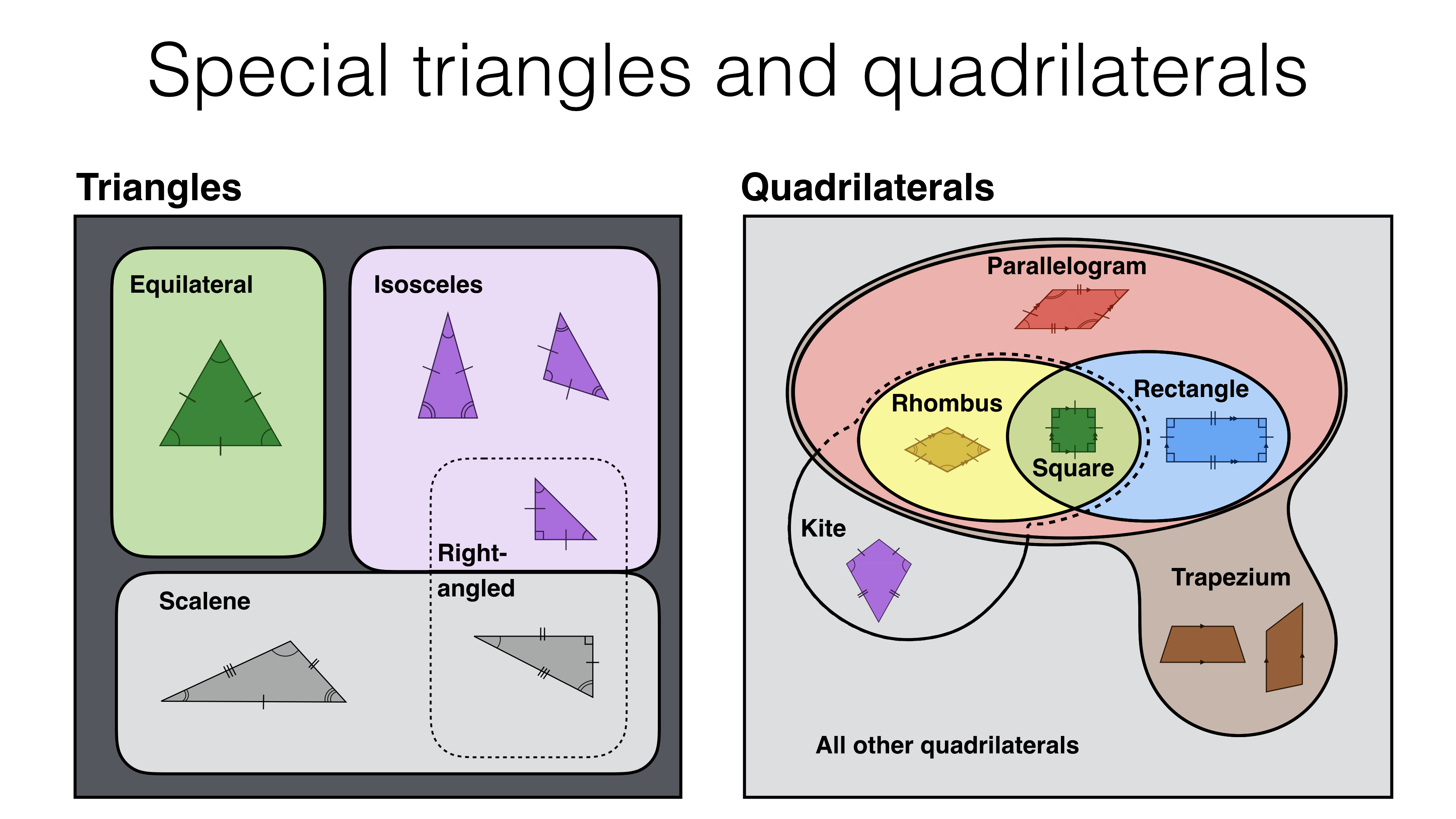 G4a Properties Of Special Triangles And Quadrilaterals Bossmaths
