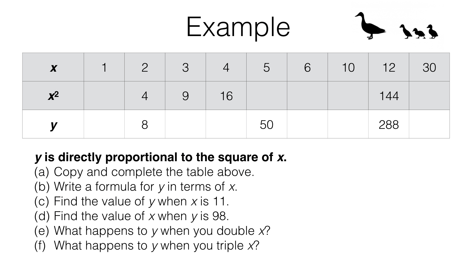 R10a Solving Problems Involving Direct Proportion