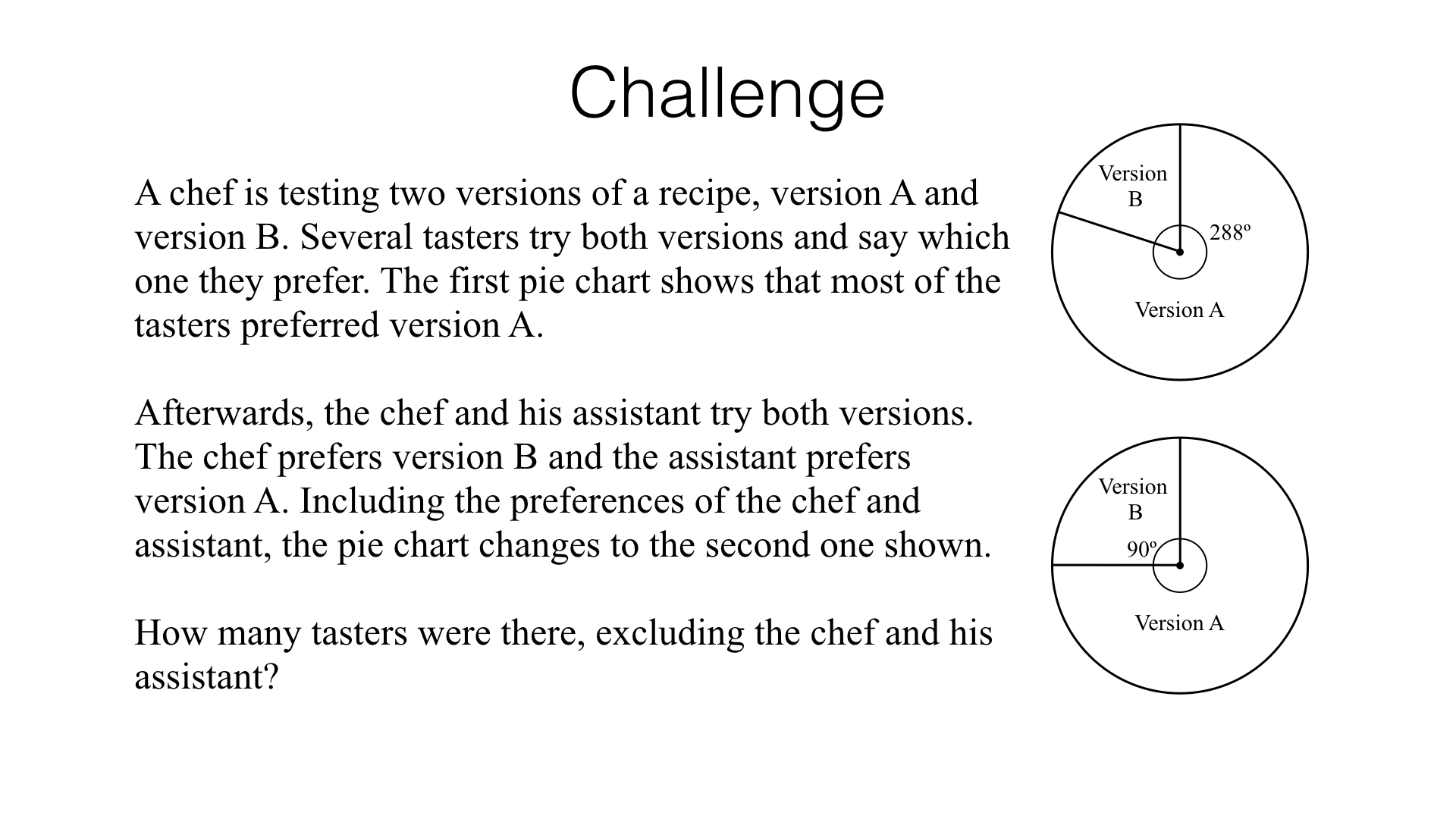 S2d Pie Charts Bossmaths