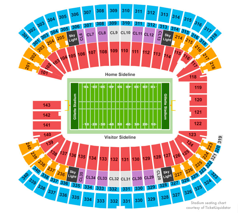 New England Patriots Schedule 2018 Discount Tickets