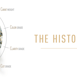 History of the 4Cs - color, clarity, cut, and carat weight