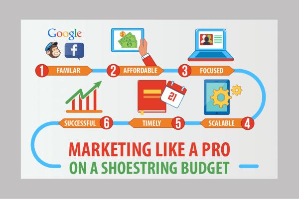 Marketing Like a Pro on a Shoestring Budget