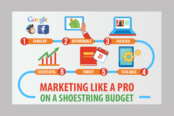 A Successful Tech Shoestring Marketing Budget Needs to be Capital-Efficient