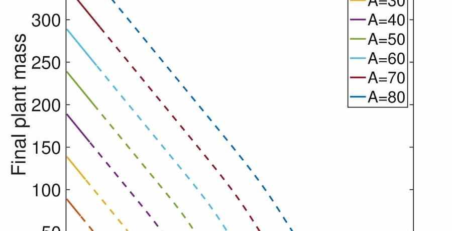 A graph showing descending lines.