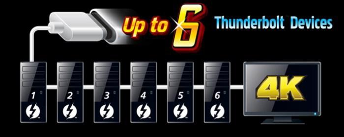 GIGABYTE-BRIX-Thunderbolt3-multi-display-1